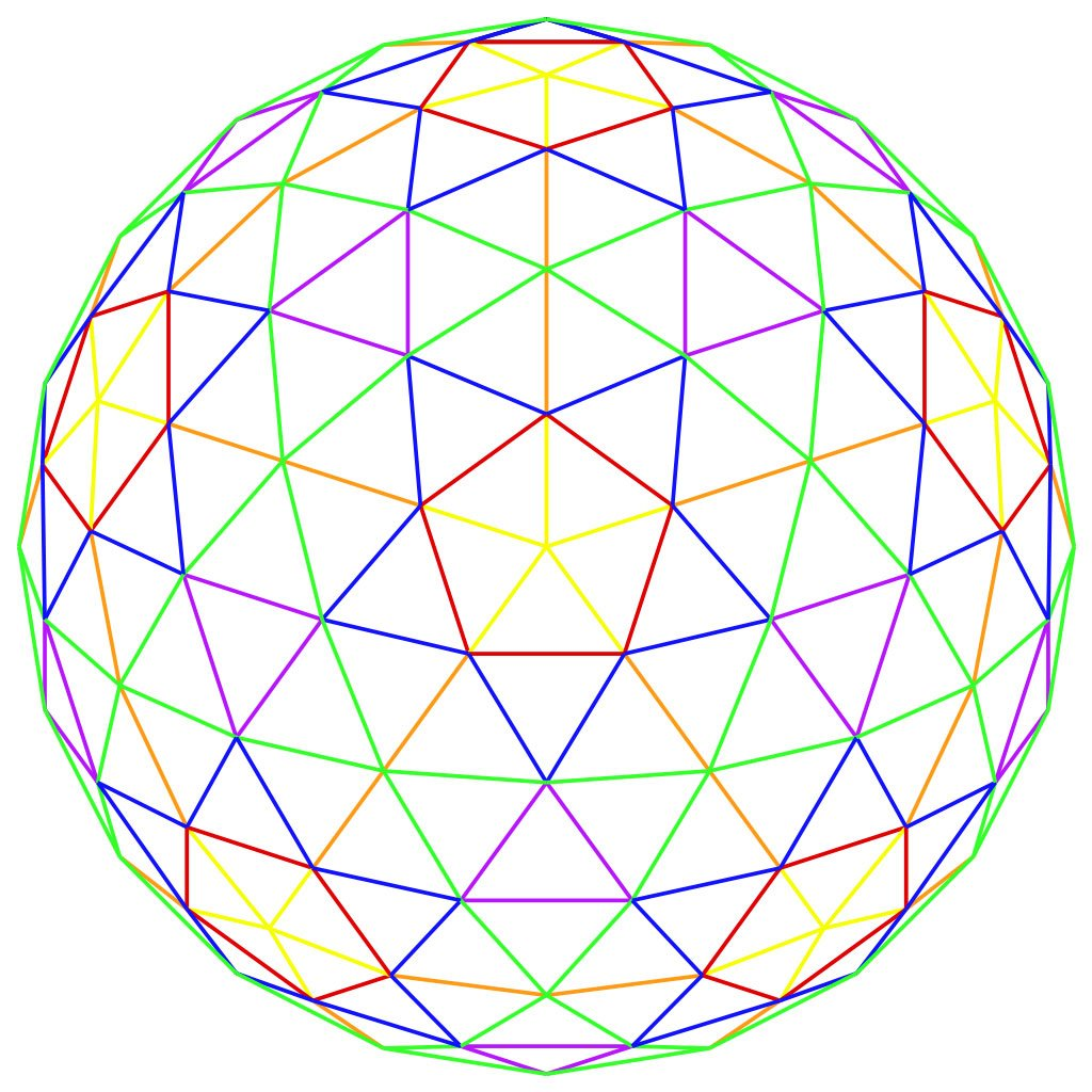 Three Dimensional Sphere